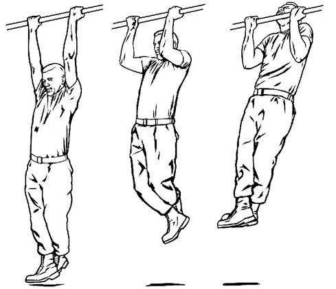 The Armstrong Workout - Armstrong Pullup Program
